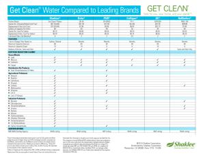 shaklee-water-filter-comparison-chart
